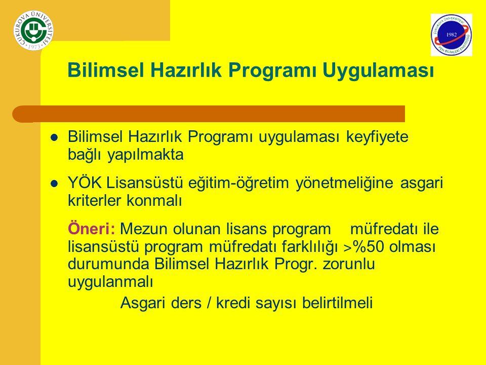 Bilimsel Hazırlık Programı Uygulaması Bilimsel Hazırlık Programı uygulaması keyfiyete bağlı yapılmakta YÖK Lisansüstü eğitim-öğretim yönetmeliğine asg