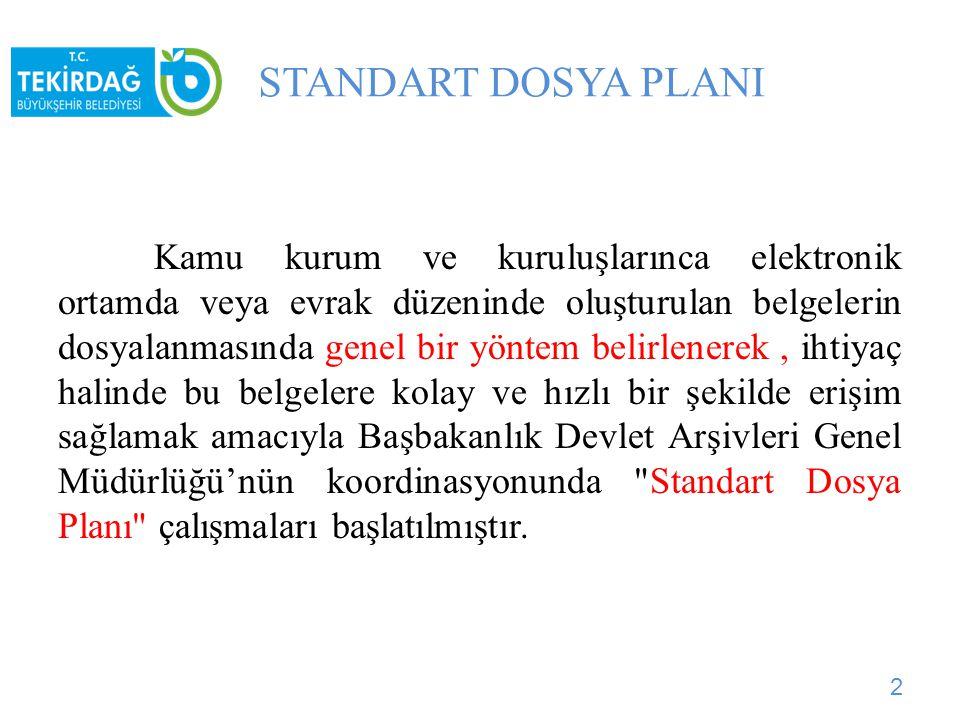 Standart Dosya Planında Uygulanacak Esas ve Usuller Hakkında Yönetmelik 25 Mart 2005 tarih ve 2005/7 sayılı Başbakanlık Genelgesiyle yürürlüğe girmiştir.