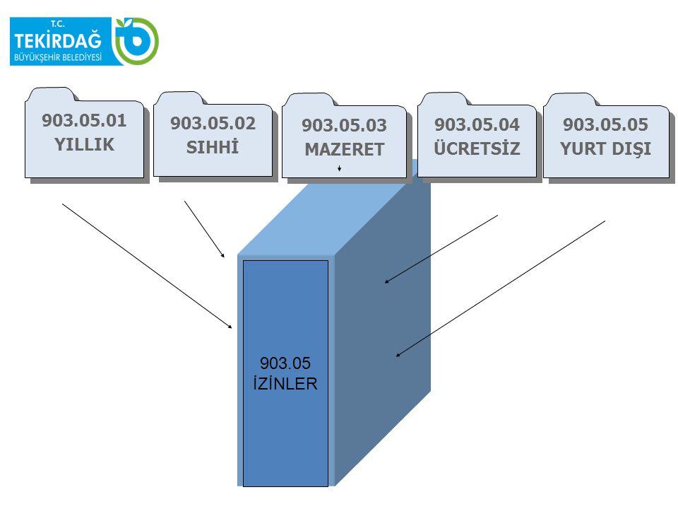 DOSYALARIN SAKLANMASI Dosya numaraları, dosyanın konusunu belirlemenin yanı sıra, dosyaların depolandığı ortamlardaki yerini de belirleme özelliğine sahiptir.