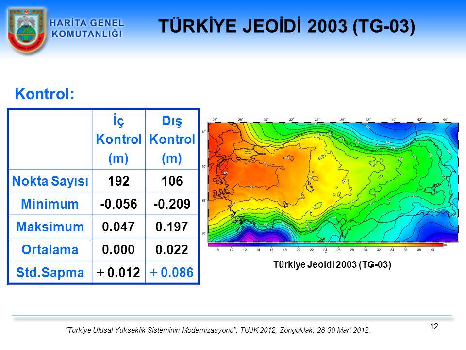 """""""Türkiye Ulusal Yükseklik Sisteminin Modernizasyonu"""", TUJK 2012, Zonguldak, 28-30 Mart 2012. 12 Kontrol: İç Kontrol (m) Dış Kontrol (m) Nokta Sayısı19"""