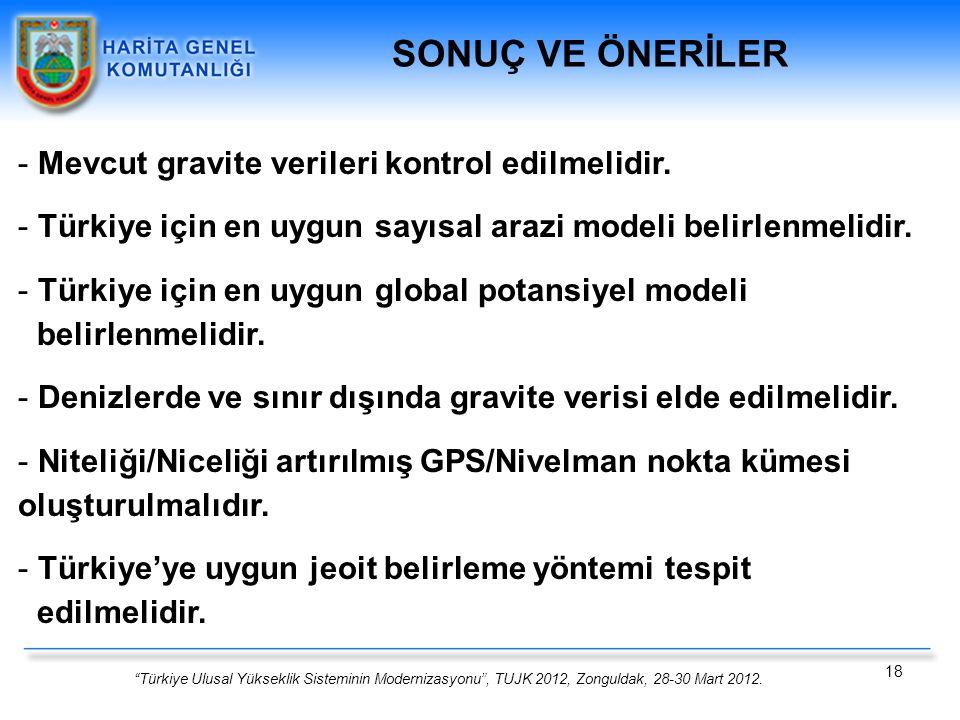 """""""Türkiye Ulusal Yükseklik Sisteminin Modernizasyonu"""", TUJK 2012, Zonguldak, 28-30 Mart 2012. 18 SONUÇ VE ÖNERİLER - Mevcut gravite verileri kontrol ed"""