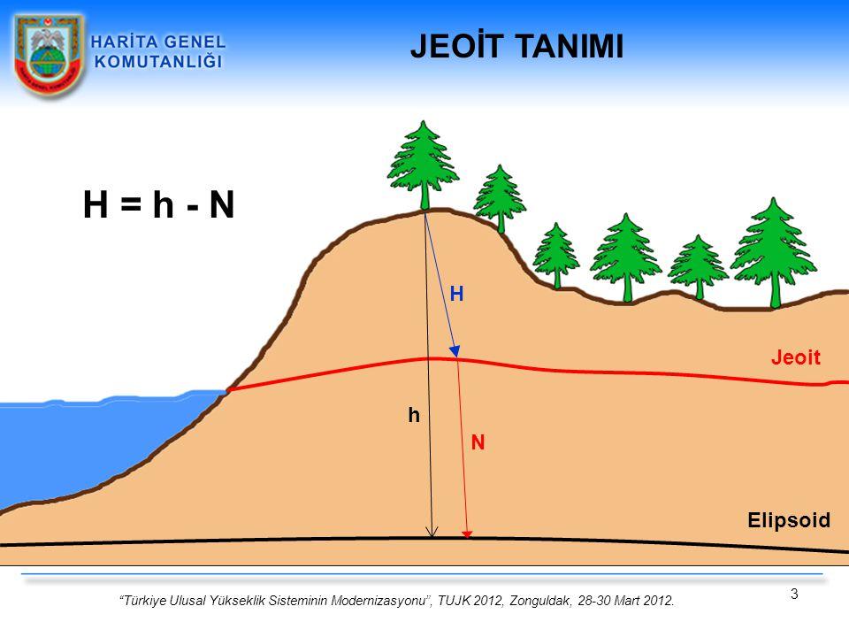 """""""Türkiye Ulusal Yükseklik Sisteminin Modernizasyonu"""", TUJK 2012, Zonguldak, 28-30 Mart 2012. 3 Jeoit Elipsoid h H N H = h - N JEOİT TANIMI"""