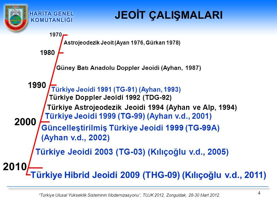 """""""Türkiye Ulusal Yükseklik Sisteminin Modernizasyonu"""", TUJK 2012, Zonguldak, 28-30 Mart 2012. 4 Astrojeodezik Jeoit (Ayan 1976, Gürkan 1978) 1970 1980"""