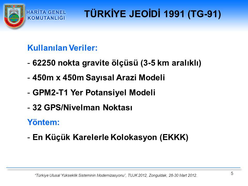 """""""Türkiye Ulusal Yükseklik Sisteminin Modernizasyonu"""", TUJK 2012, Zonguldak, 28-30 Mart 2012. 5 Kullanılan Veriler: - 62250 nokta gravite ölçüsü (3-5 k"""