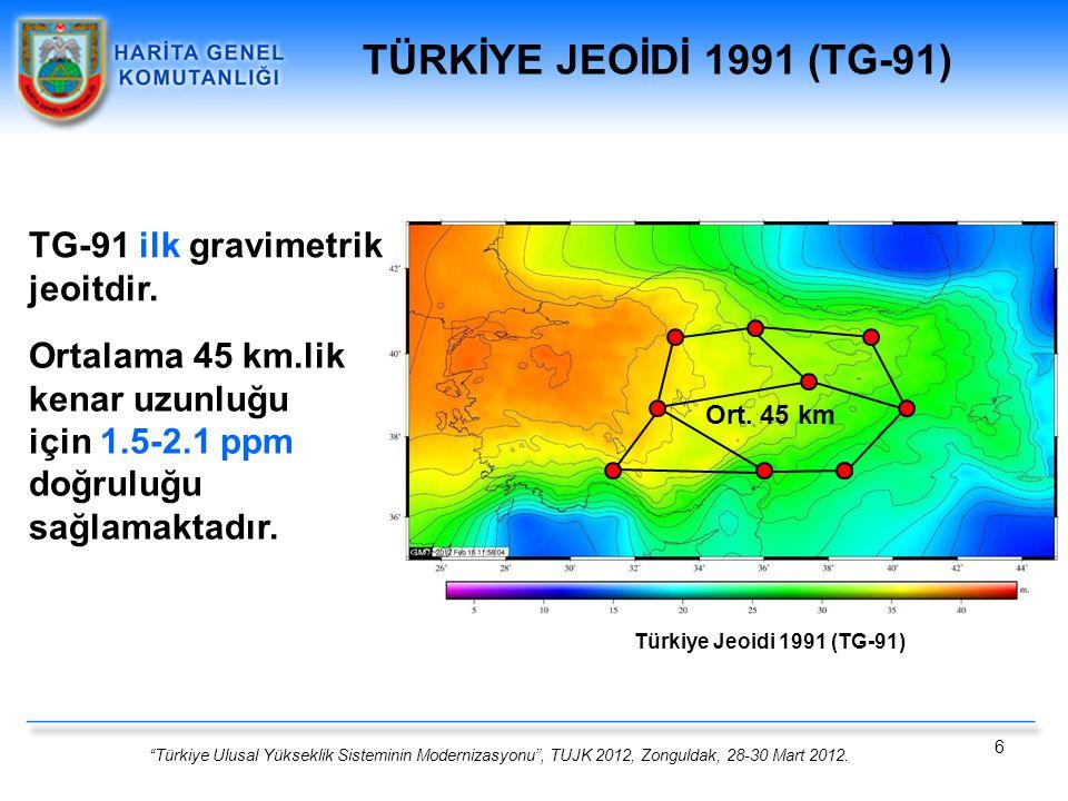 """""""Türkiye Ulusal Yükseklik Sisteminin Modernizasyonu"""", TUJK 2012, Zonguldak, 28-30 Mart 2012. 6 TG-91 ilk gravimetrik jeoitdir. Ortalama 45 km.lik kena"""