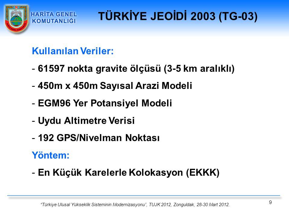 """""""Türkiye Ulusal Yükseklik Sisteminin Modernizasyonu"""", TUJK 2012, Zonguldak, 28-30 Mart 2012. 9 Kullanılan Veriler: - 61597 nokta gravite ölçüsü (3-5 k"""