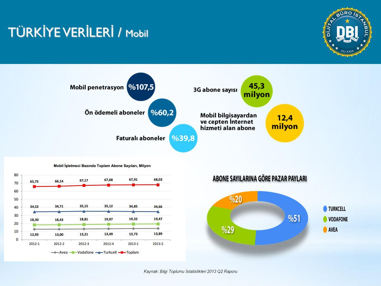 TÜRK İ YE VER İ LER İ / Mobil Kaynak: Bilgi Toplumu İstatistikleri 2013 Q2 Raporu