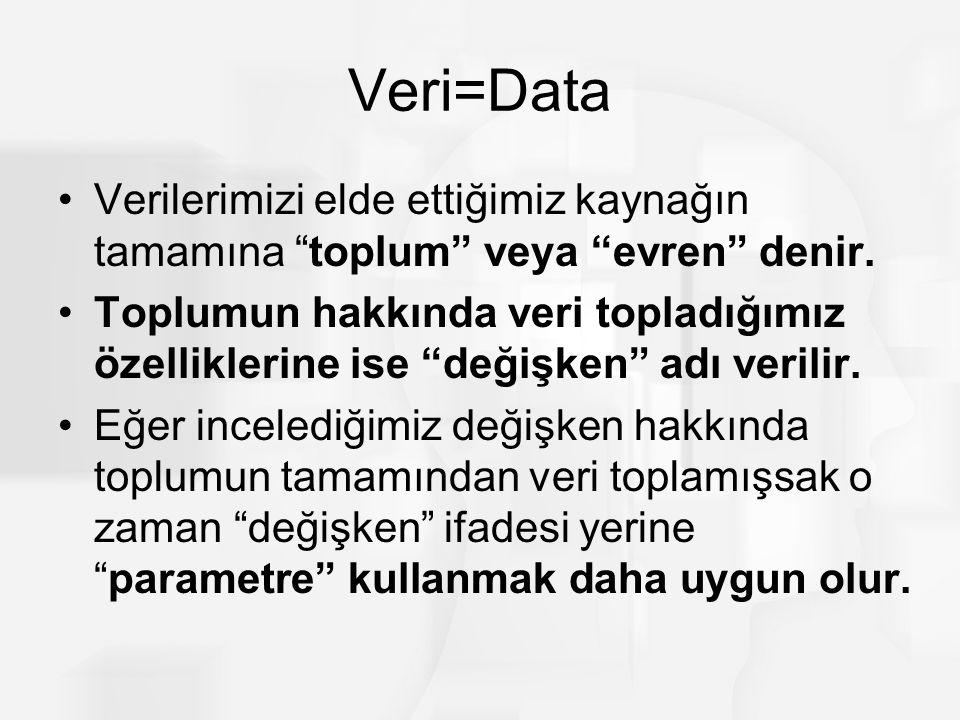 Veri=Data Verilerimizi elde ettiğimiz kaynağın tamamına toplum veya evren denir.