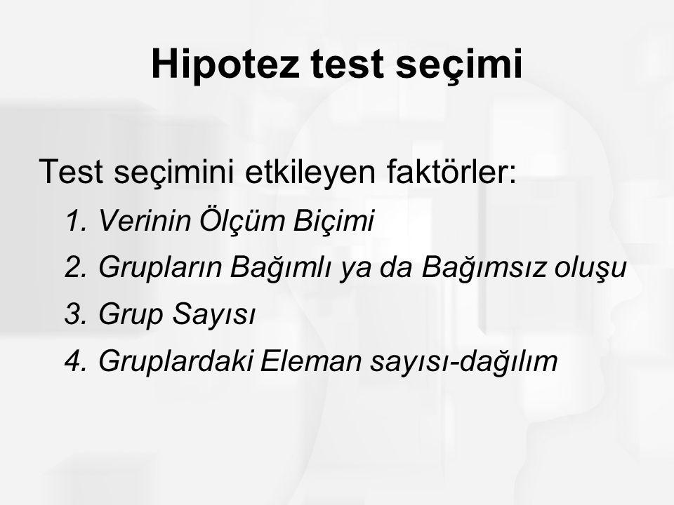 Hipotez test seçimi Test seçimini etkileyen faktörler: 1.Verinin Ölçüm Biçimi 2.Grupların Bağımlı ya da Bağımsız oluşu 3.Grup Sayısı 4.Gruplardaki Eleman sayısı-dağılım