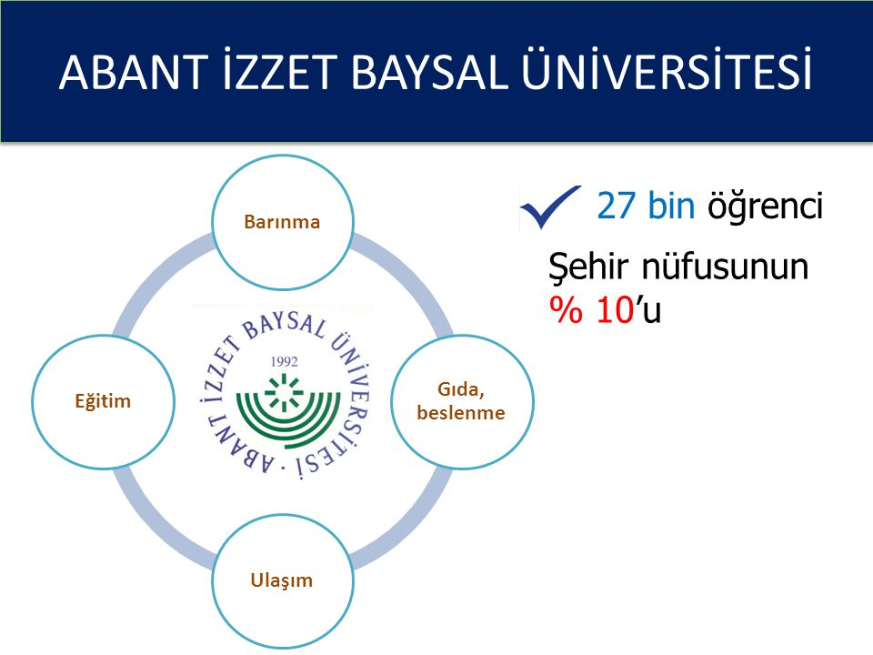 ABANT İZZET BAYSAL ÜNİVERSİTESİ Barınma Gıda, beslenme UlaşımEğitim 27 bin öğrenci Şehir nüfusunun % 10'u