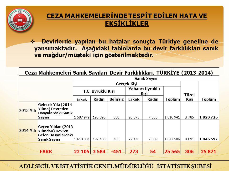  Devirlerde yapılan bu hatalar sonuçta Türkiye geneline de yansımaktadır.