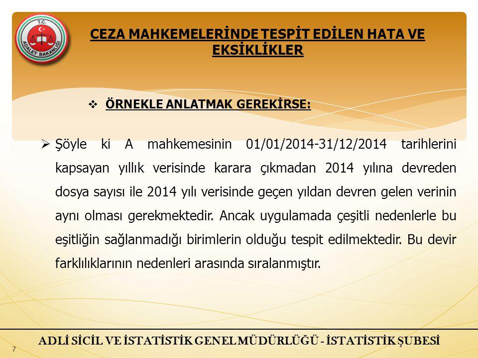  Şöyle ki A mahkemesinin 01/01/2014-31/12/2014 tarihlerini kapsayan yıllık verisinde karara çıkmadan 2014 yılına devreden dosya sayısı ile 2014 yılı verisinde geçen yıldan devren gelen verinin aynı olması gerekmektedir.