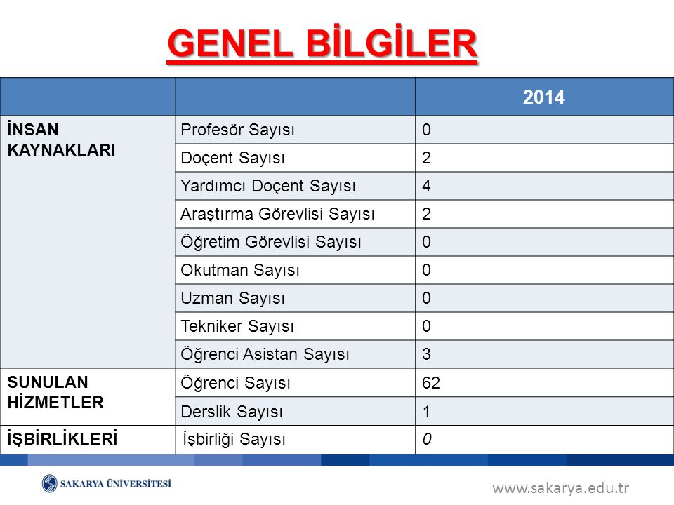 www.sakarya.edu.tr KIRMIZI ALAN GRAFİĞİ