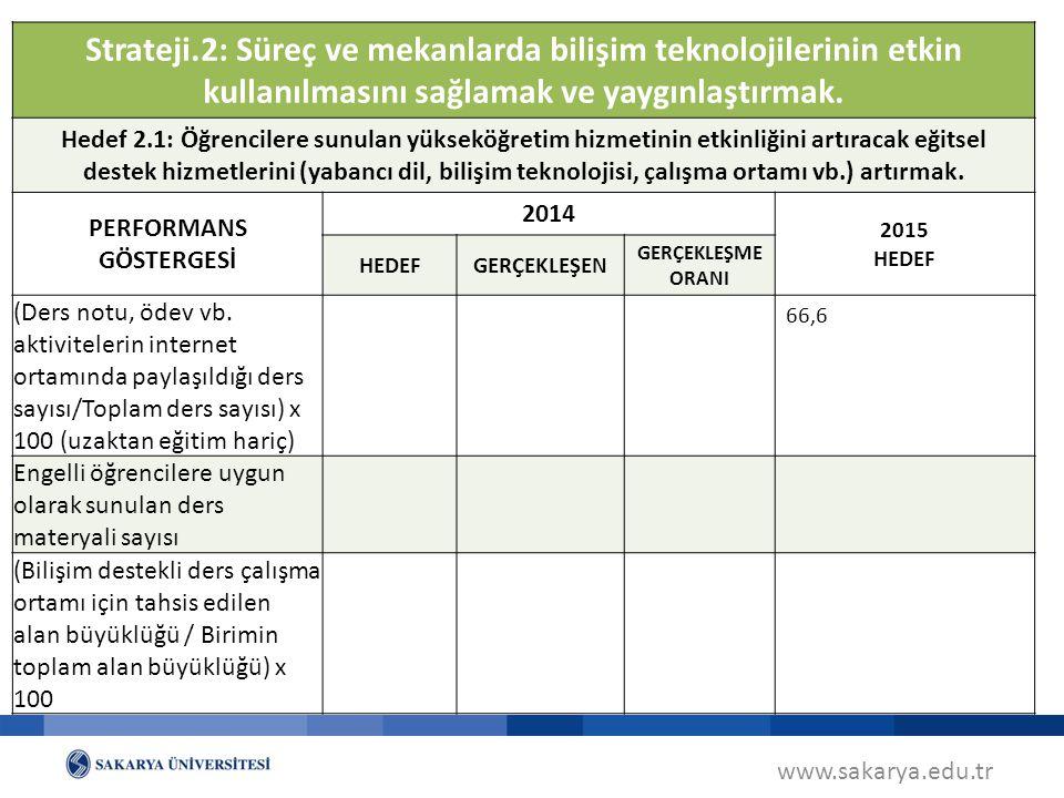 www.sakarya.edu.tr Strateji.2: Süreç ve mekanlarda bilişim teknolojilerinin etkin kullanılmasını sağlamak ve yaygınlaştırmak.
