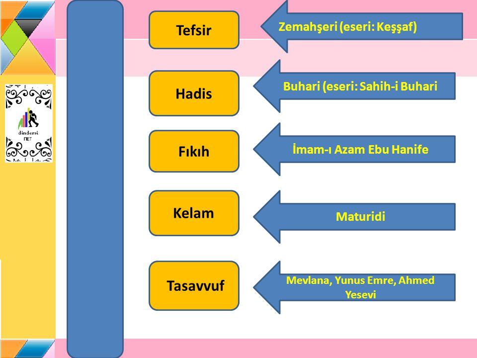 Edebiyat Türkler İslam ı kabul ettikten sonra Türkçe, Arapça ve Farsça dillerinde pek çok ve meşhur eserler yazmışlardır.