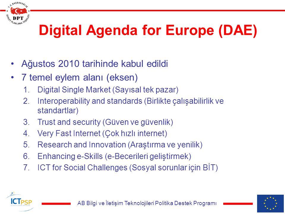 AB Bilgi ve İletişim Teknolojileri Politika Destek Programı Digital Agenda for Europe (DAE) Ağustos 2010 tarihinde kabul edildi 7 temel eylem alanı (eksen) 1.Digital Single Market (Sayısal tek pazar) 2.Interoperability and standards (Birlikte çalışabilirlik ve standartlar) 3.Trust and security (Güven ve güvenlik) 4.Very Fast Internet (Çok hızlı internet) 5.Research and Innovation (Araştırma ve yenilik) 6.Enhancing e-Skills (e-Becerileri geliştirmek) 7.ICT for Social Challenges (Sosyal sorunlar için BİT)
