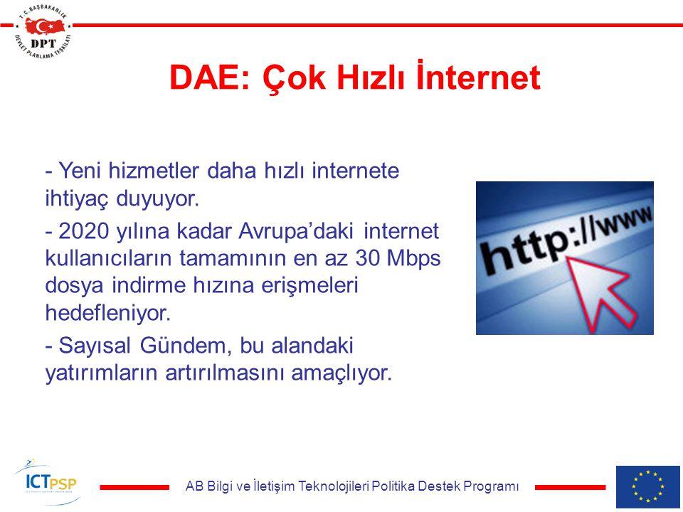AB Bilgi ve İletişim Teknolojileri Politika Destek Programı DAE: Çok Hızlı İnternet - Yeni hizmetler daha hızlı internete ihtiyaç duyuyor. - 2020 yılı