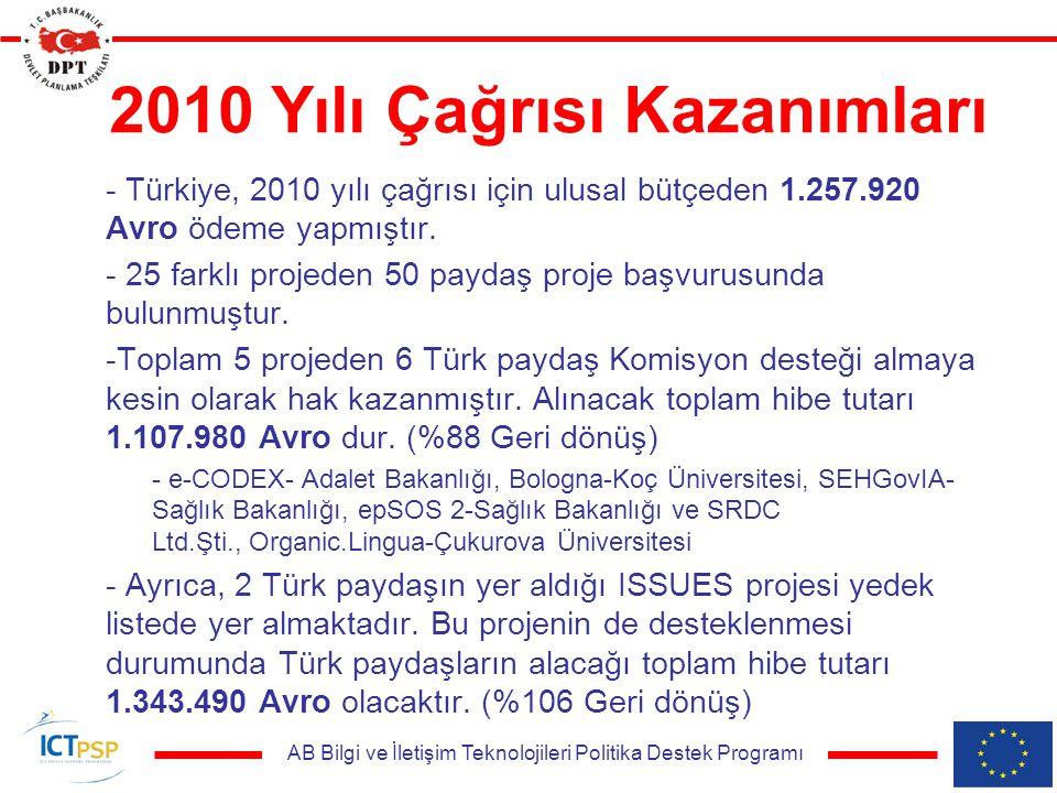 AB Bilgi ve İletişim Teknolojileri Politika Destek Programı 2010 Yılı Çağrısı Kazanımları - Türkiye, 2010 yılı çağrısı için ulusal bütçeden 1.257.920 Avro ödeme yapmıştır.