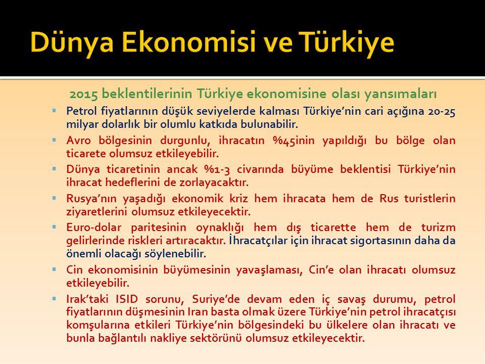 2015 beklentilerinin Türkiye ekonomisine olası yansımaları  Petrol fiyatlarının düşük seviyelerde kalması Türkiye'nin cari açığına 20-25 milyar dolar