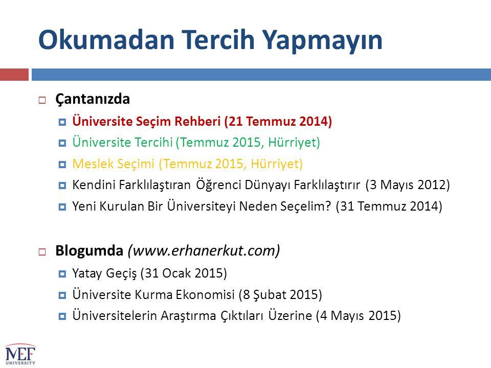 Okumadan Tercih Yapmayın  Çantanızda  Üniversite Seçim Rehberi (21 Temmuz 2014)  Üniversite Tercihi (Temmuz 2015, Hürriyet)  Meslek Seçimi (Temmuz 2015, Hürriyet)  Kendini Farklılaştıran Öğrenci Dünyayı Farklılaştırır (3 Mayıs 2012)  Yeni Kurulan Bir Üniversiteyi Neden Seçelim.
