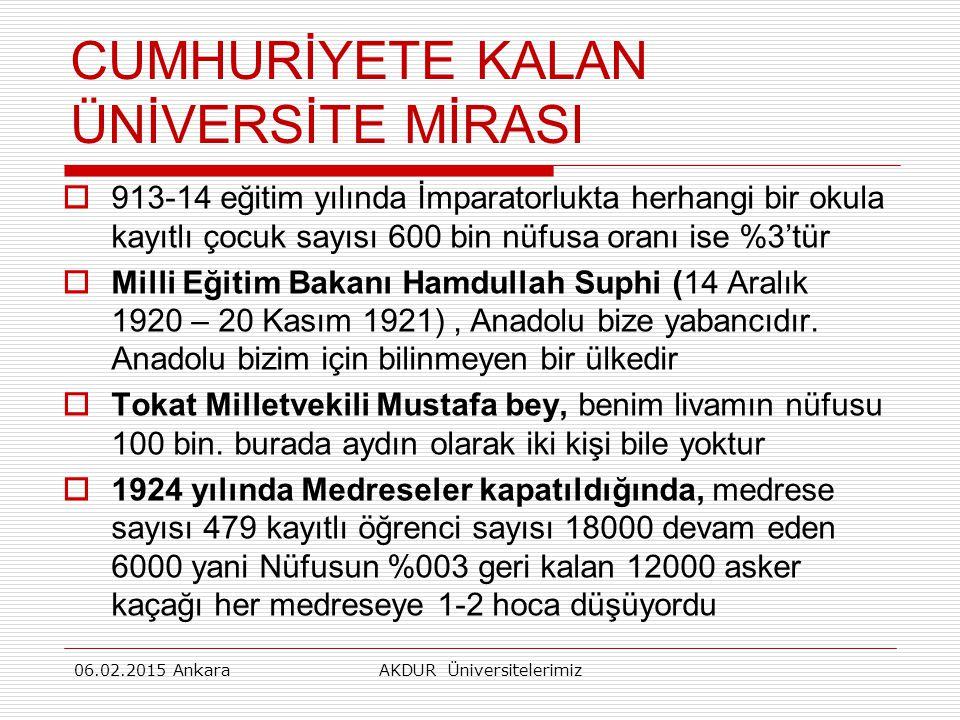 CUMHURİYETE KALAN ÜNİVERSİTE MİRASI  913-14 eğitim yılında İmparatorlukta herhangi bir okula kayıtlı çocuk sayısı 600 bin nüfusa oranı ise %3'tür  Milli Eğitim Bakanı Hamdullah Suphi (14 Aralık 1920 – 20 Kasım 1921), Anadolu bize yabancıdır.