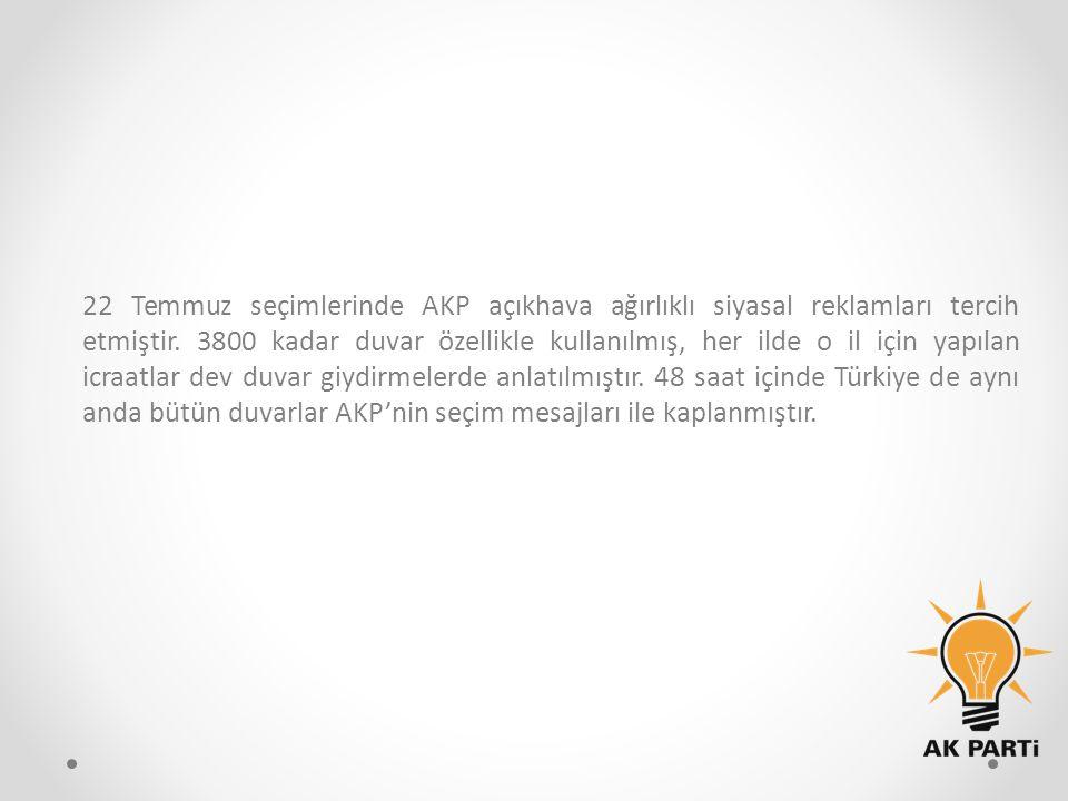 22 Temmuz seçimlerinde AKP açıkhava ağırlıklı siyasal reklamları tercih etmiştir. 3800 kadar duvar özellikle kullanılmış, her ilde o il için yapılan i