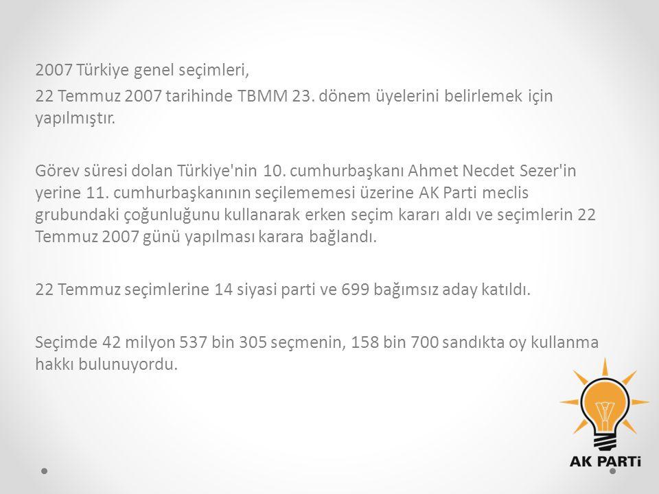 2007 Türkiye genel seçimleri, 22 Temmuz 2007 tarihinde TBMM 23. dönem üyelerini belirlemek için yapılmıştır. Görev süresi dolan Türkiye'nin 10. cumhur