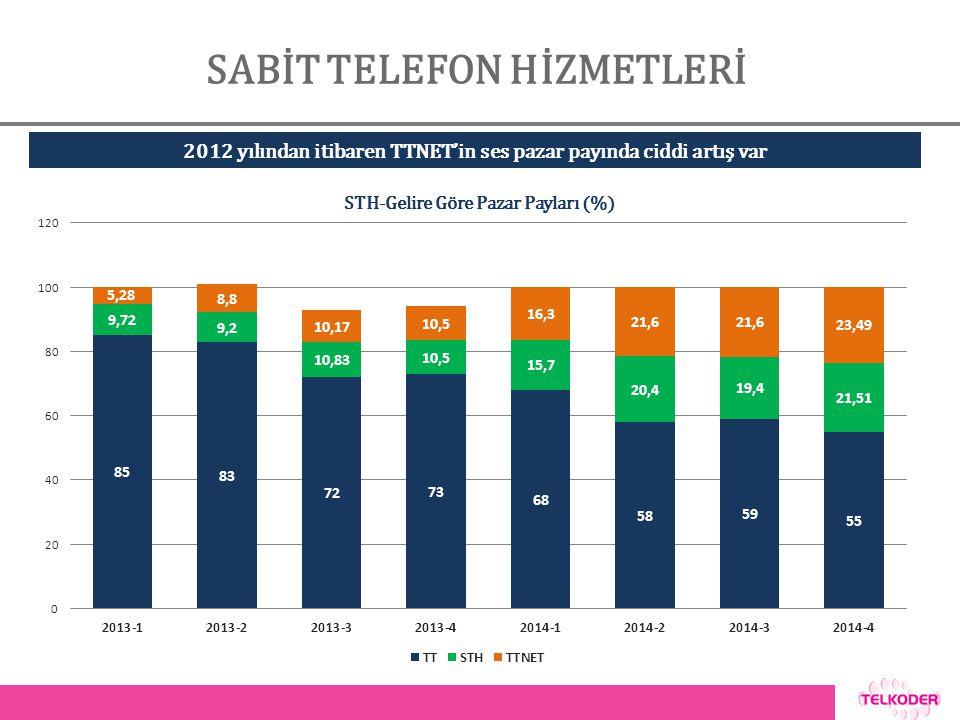 SABİT TELEFON HİZMETLERİ STH-Gelire Göre Pazar Payları (%) 2012 yılından itibaren TTNET'in ses pazar payında ciddi artış var