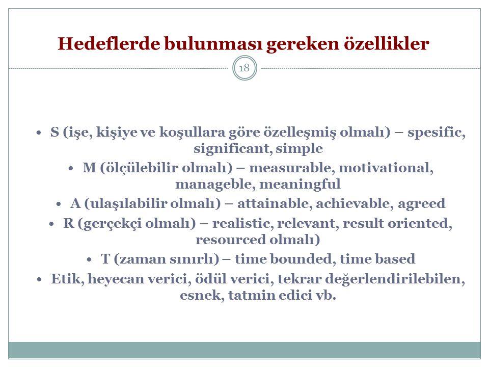 Hedeflerde bulunması gereken özellikler 18 S (işe, kişiye ve koşullara göre özelleşmiş olmalı) – spesific, significant, simple M (ölçülebilir olmalı)