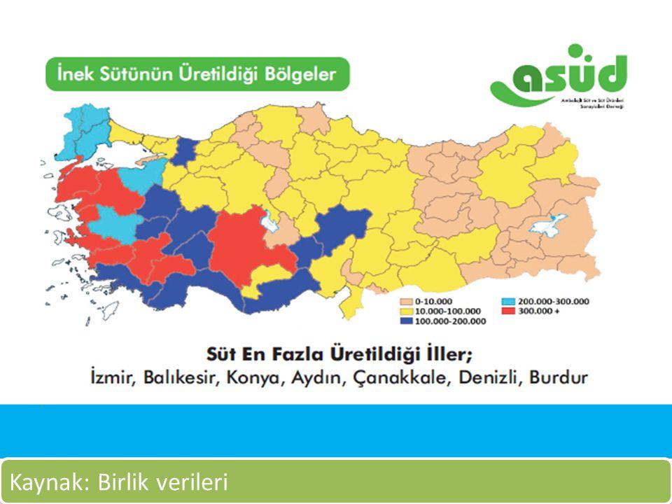 Kaynak: Türkiye İstatistik Kurumu Kaynak: Birlik verileri