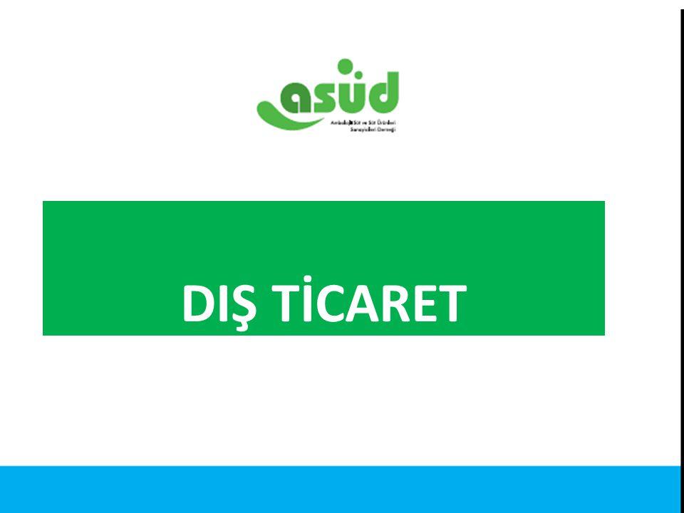 Kaynak: Türkiye İstatistik Kurumu DIŞ TİCARET