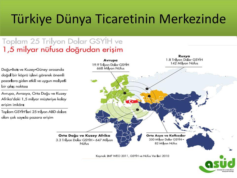 49 Türkiye Dünya Ticaretinin Merkezinde