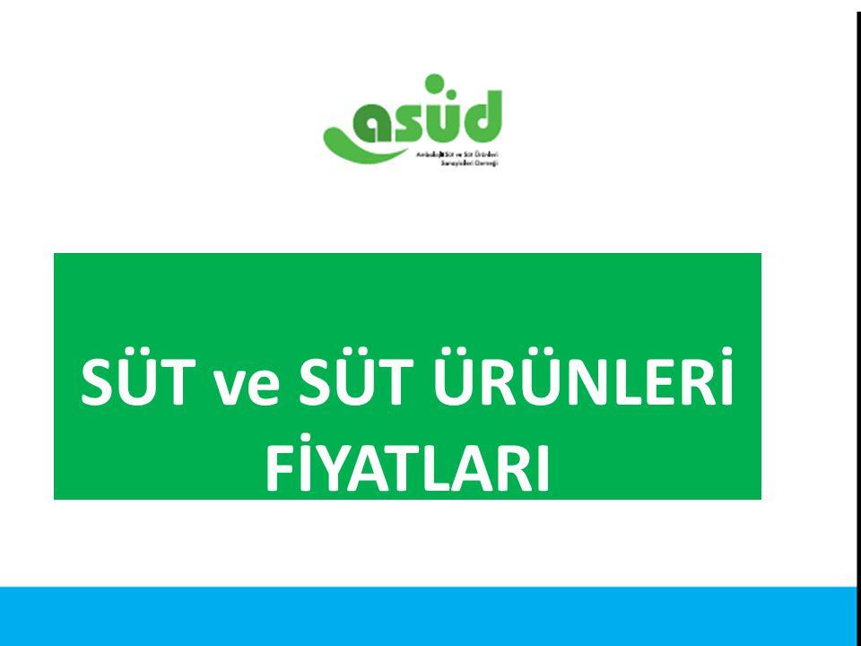 Kaynak: Türkiye İstatistik Kurumu SÜT ve SÜT ÜRÜNLERİ FİYATLARI