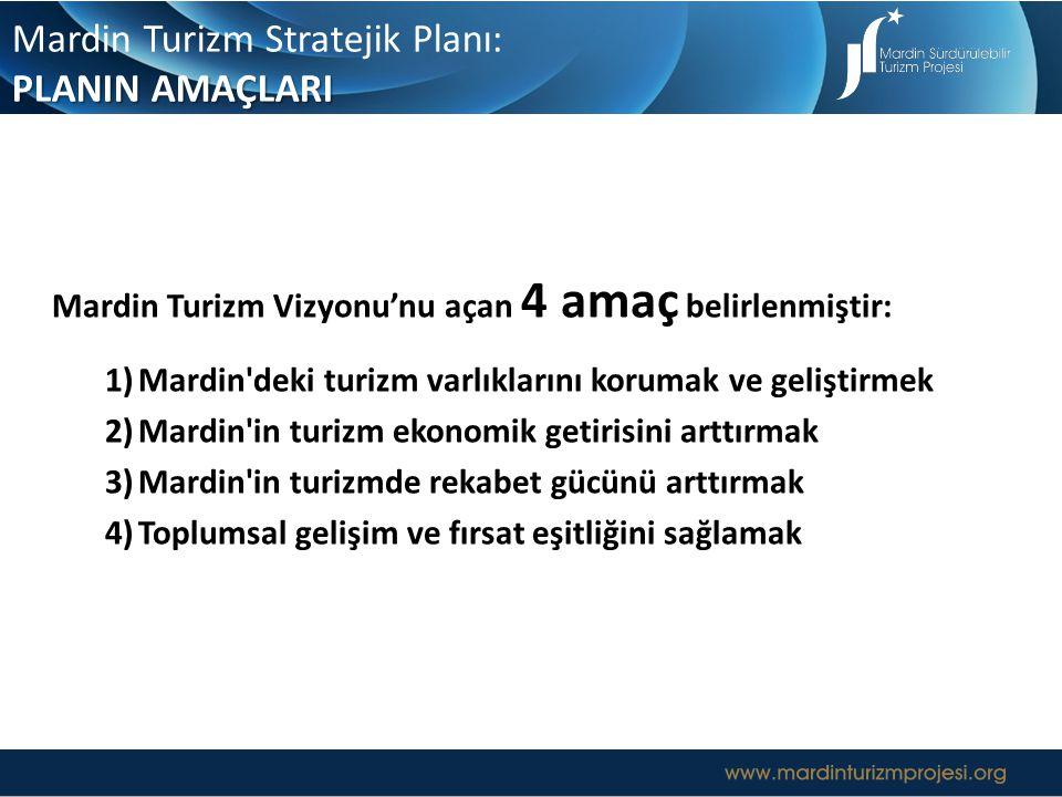 Mardin Turizm Stratejik Planı: PLANIN AMAÇLARI Mardin Turizm Vizyonu'nu açan 4 amaç belirlenmiştir: 1)Mardin'deki turizm varlıklarını korumak ve geliş
