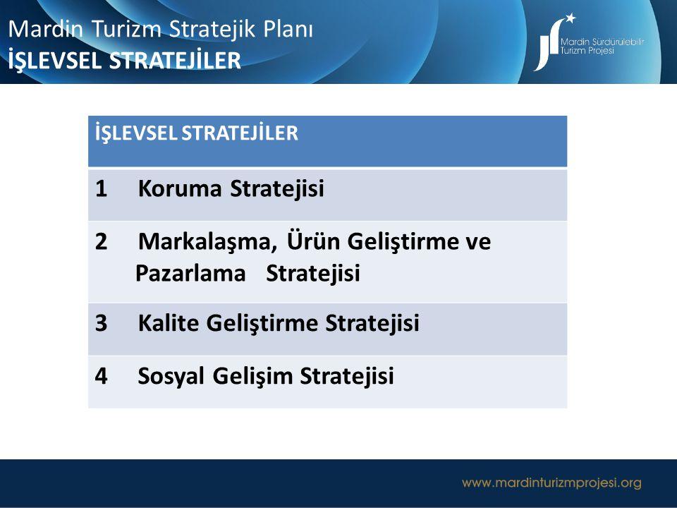 Mardin Turizm Stratejik Planı İŞLEVSEL STRATEJİLER 1 Koruma Stratejisi 2 Markalaşma, Ürün Geliştirme ve Pazarlama Stratejisi 3 Kalite Geliştirme Strat