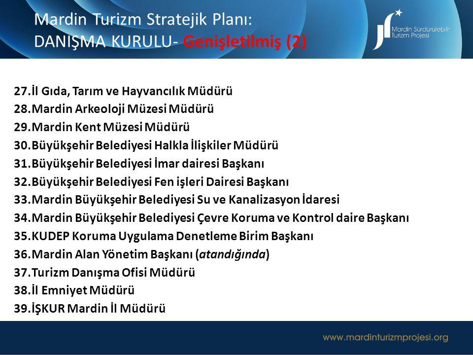 Mardin Turizm Stratejik Planı: DANIŞMA KURULU- Genişletilmiş (2) 27.İl Gıda, Tarım ve Hayvancılık Müdürü 28.Mardin Arkeoloji Müzesi Müdürü 29.Mardin K