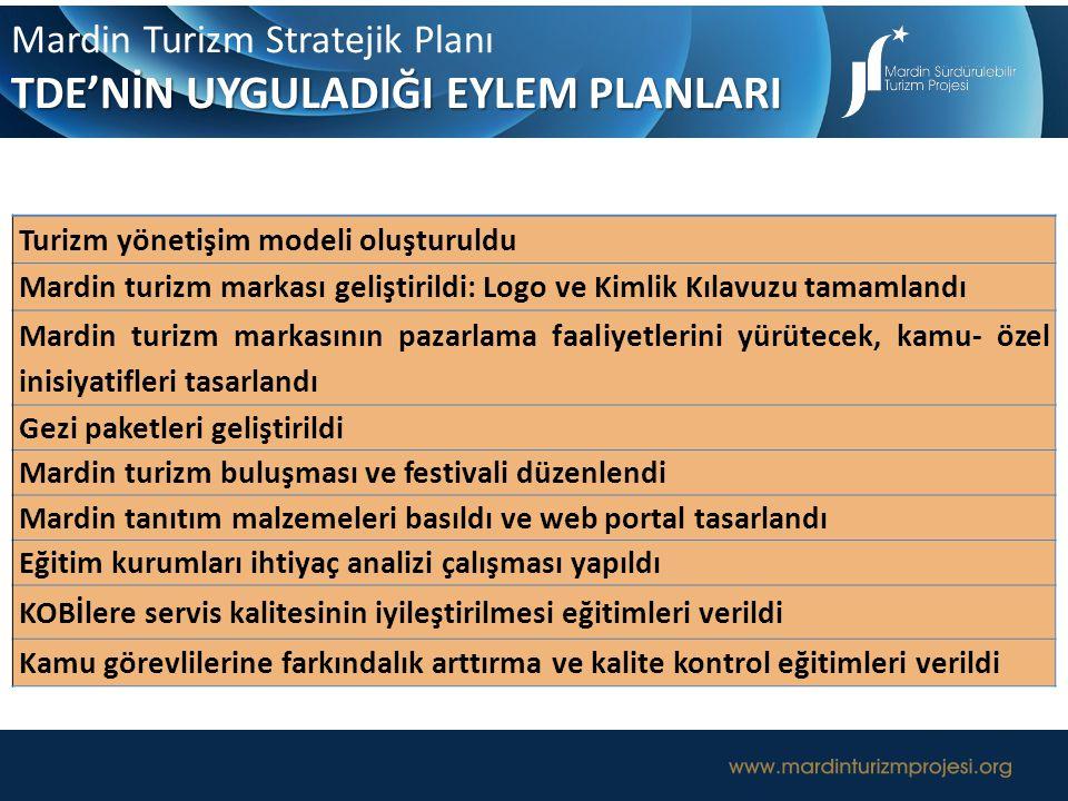 TDE tarafından uygulanacak eylemler Mardin Turizm Stratejik Planı TDE'NİN UYGULADIĞI EYLEM PLANLARI Turizm yönetişim modeli oluşturuldu Mardin turizm