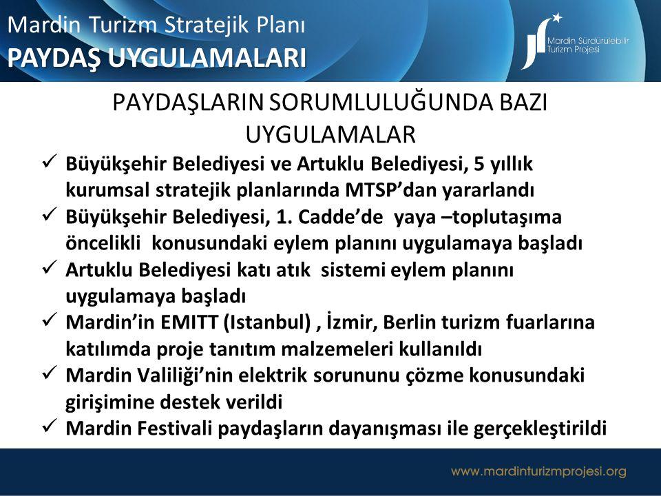 Mardin Turizm Stratejik Planı PAYDAŞ UYGULAMALARI PAYDAŞLARIN SORUMLULUĞUNDA BAZI UYGULAMALAR Büyükşehir Belediyesi ve Artuklu Belediyesi, 5 yıllık ku