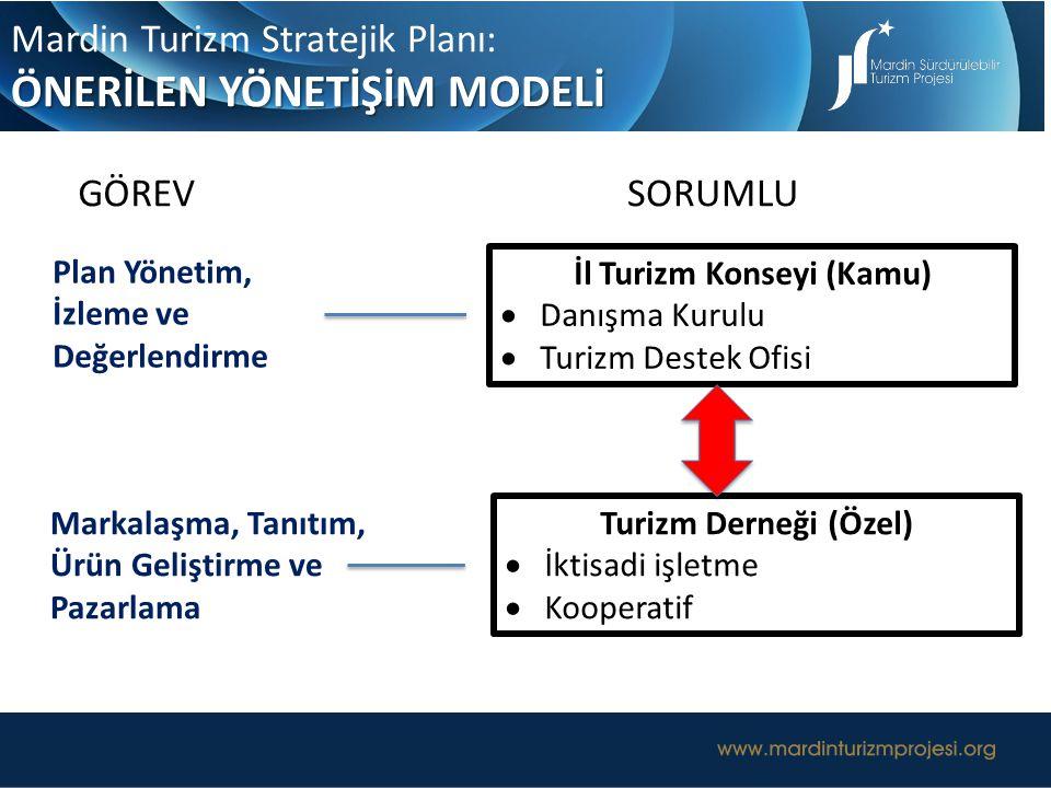 UZUN ERİMLİ TURİZM YÖNETİŞİM MODELİ Mardin Turizm Stratejik Planı: ÖNERİLEN YÖNETİŞİM MODELİ Plan Yönetim, İzleme ve Değerlendirme Markalaşma, Tanıtım