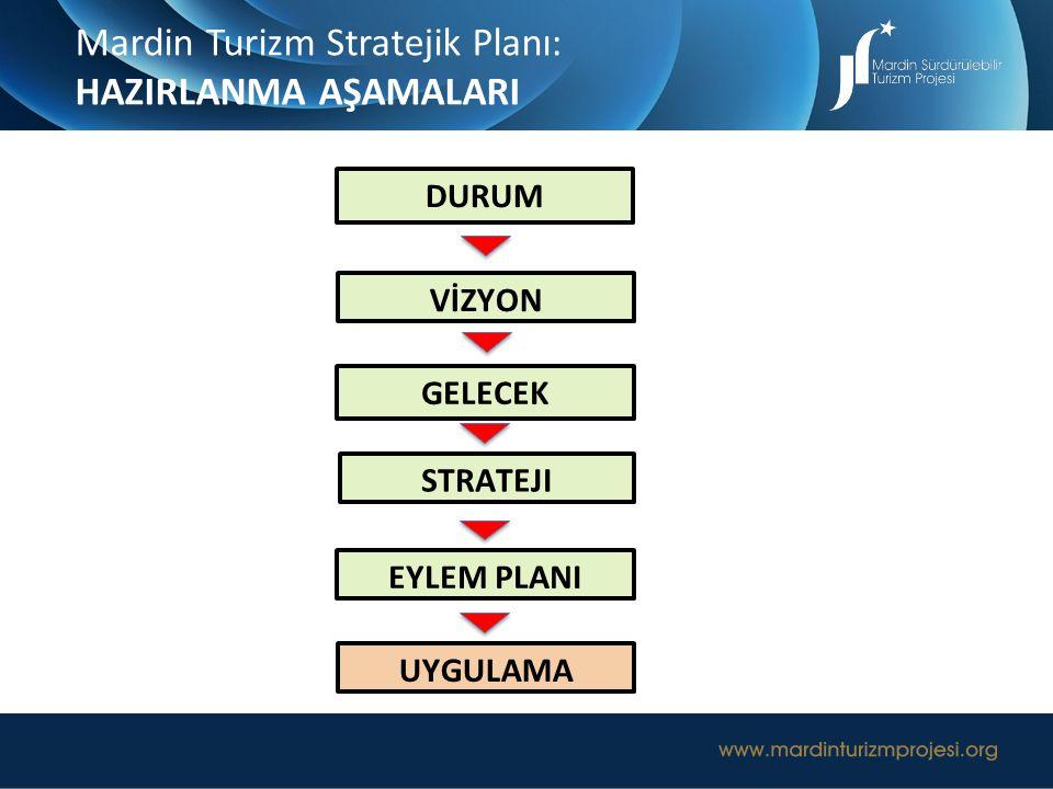 Mardin Turizm Stratejik Planı: HAZIRLANMA AŞAMALARI DURUM GELECEK VİZYON STRATEJI EYLEM PLANI UYGULAMA