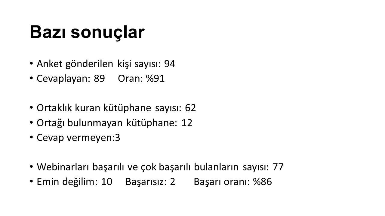 Bazı sonuçlar-2- Medyada yer alma: Proje dışındaki 1040 kütüphane: 501 haber Proje kapsamındaki 78 kütüphane: 846 haber Kütüphaneye gelen kullanıcı sayısındaki yıllık artış: Proje dışındaki kütüphaneler: %10 Pilot kapsamındaki kütüphaneler: %35 Kütüphan-e Türkiye Projesi'nin tanınırlığında önemli bir değişiklik yok, Niçin???