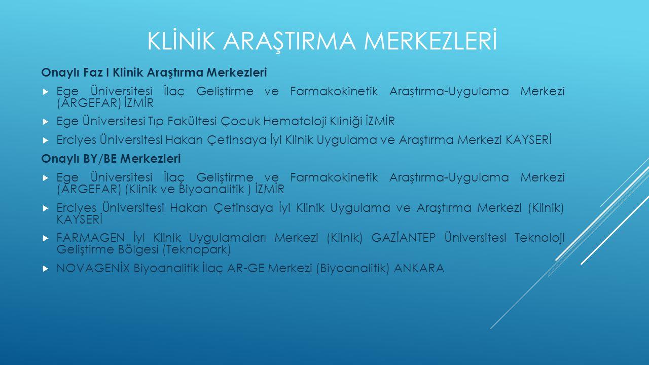 KLİNİK ARAŞTIRMA MERKEZLERİ Onaylı Faz I Klinik Araştırma Merkezleri  Ege Üniversitesi İlaç Geliştirme ve Farmakokinetik Araştırma-Uygulama Merkezi (