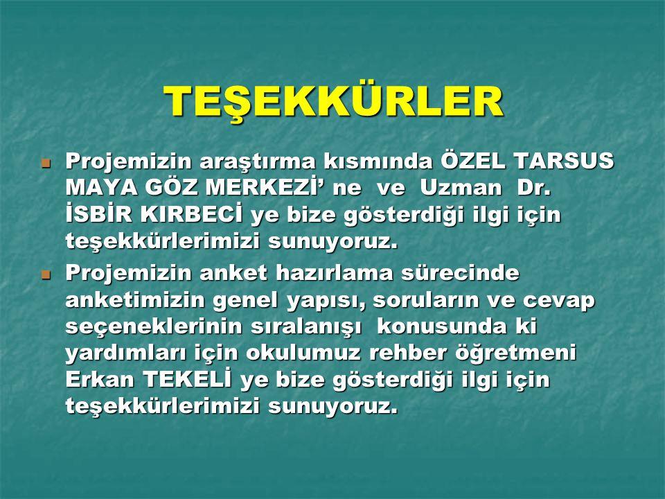 TEŞEKKÜRLER Projemizin araştırma kısmında ÖZEL TARSUS MAYA GÖZ MERKEZİ' ne ve Uzman Dr.