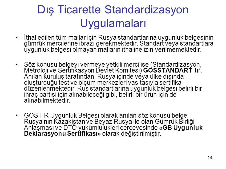 Dış Ticarette Standardizasyon Uygulamaları İthal edilen tüm mallar için Rusya standartlarına uygunluk belgesinin gümrük mercilerine ibrazı gerekmekted