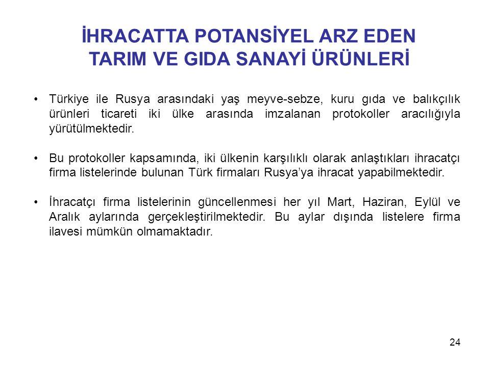İHRACATTA POTANSİYEL ARZ EDEN TARIM VE GIDA SANAYİ ÜRÜNLERİ Türkiye ile Rusya arasındaki yaş meyve-sebze, kuru gıda ve balıkçılık ürünleri ticareti ik