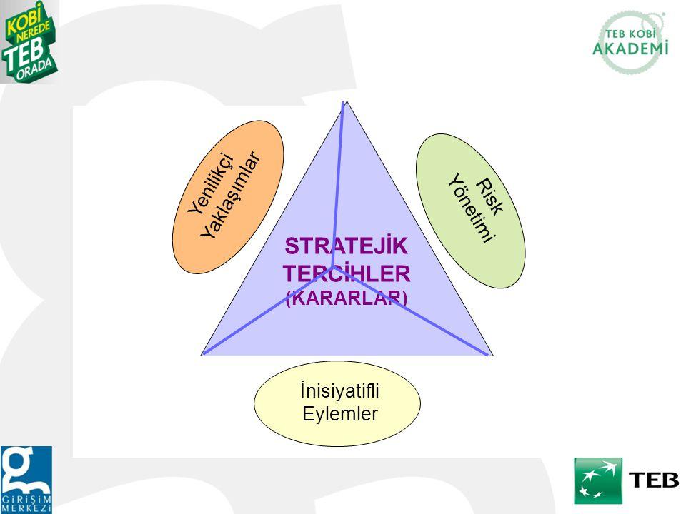 STRATEJİK TERCİHLER (KARARLAR) Yenilikçi Yaklaşımlar Risk Yönetimi İnisiyatifli Eylemler