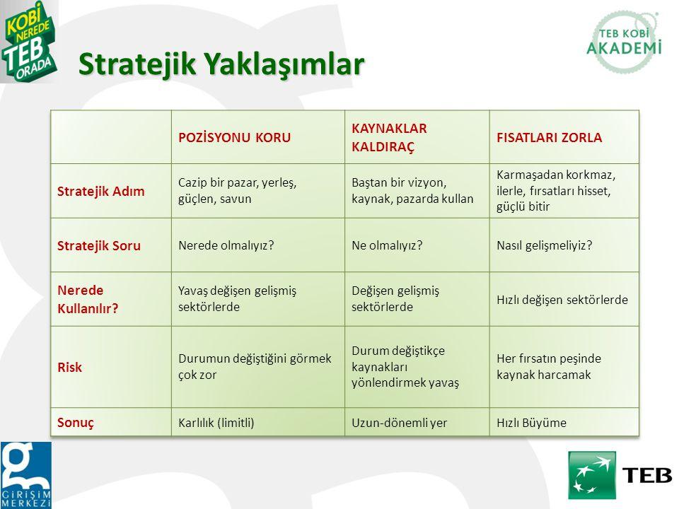 Stratejik Yaklaşımlar