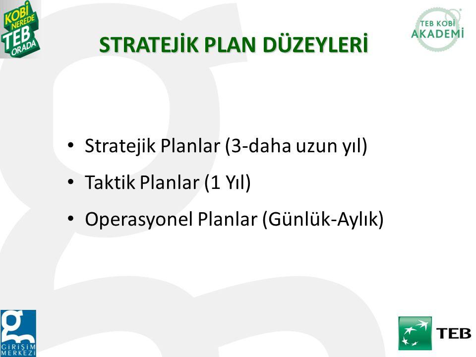 STRATEJİK PLAN DÜZEYLERİ Stratejik Planlar (3-daha uzun yıl) Taktik Planlar (1 Yıl) Operasyonel Planlar (Günlük-Aylık)
