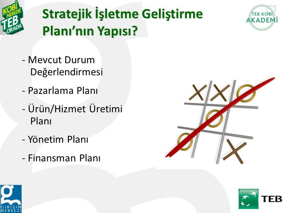 Stratejik İşletme Geliştirme Planı'nın Yapısı.