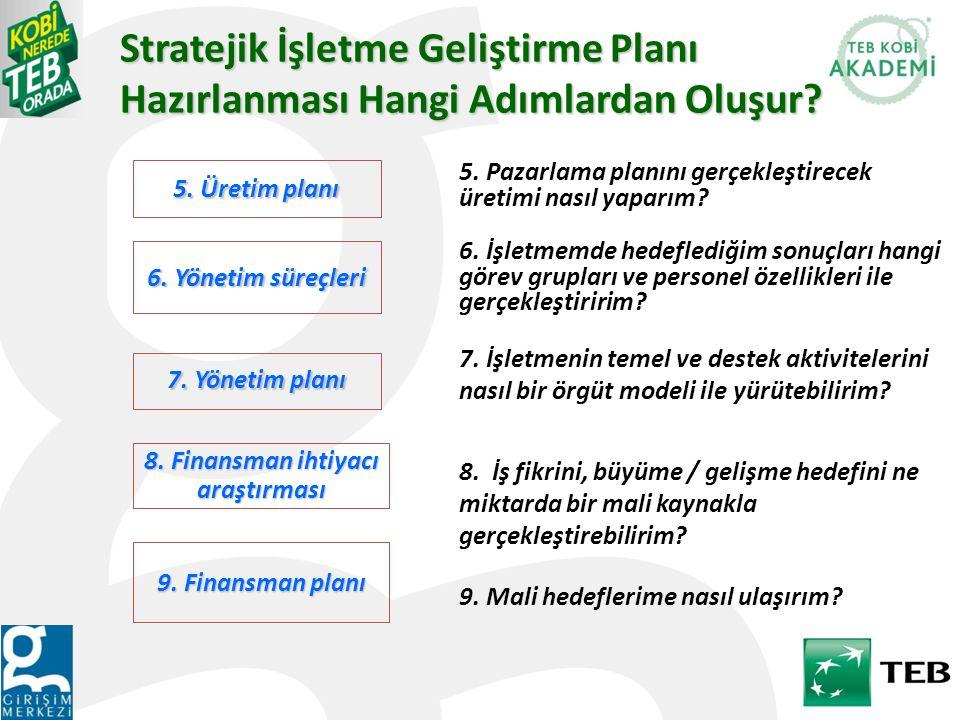 5.Üretim planı 6. Yönetim süreçleri 7. Yönetim planı 8.